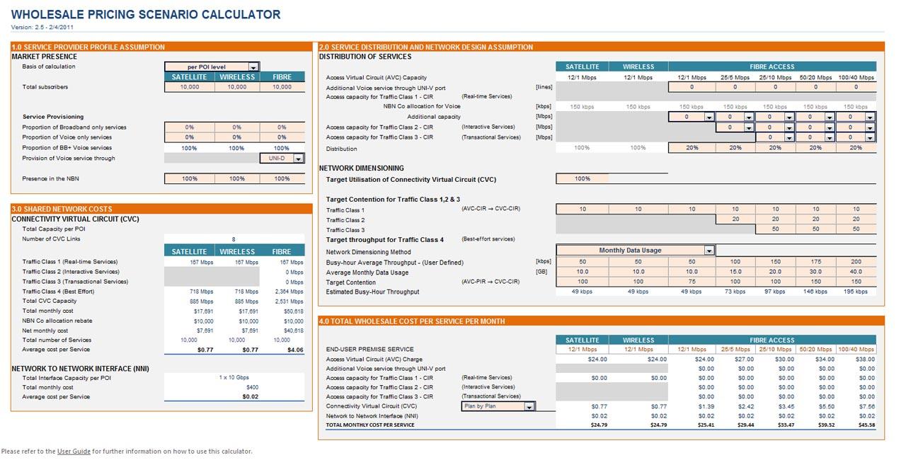 nbn co releases wholesale pricing calculator delimiter