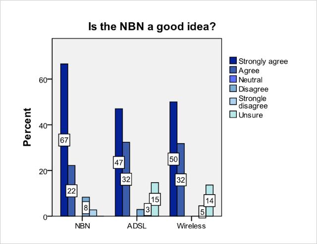 NBNsurvey-1