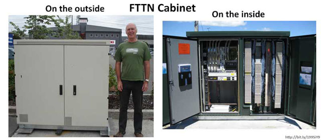 node-cabinet