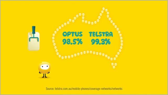 optus-ad